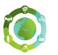 Circulus - Science for a Circular Economy (Online Event)